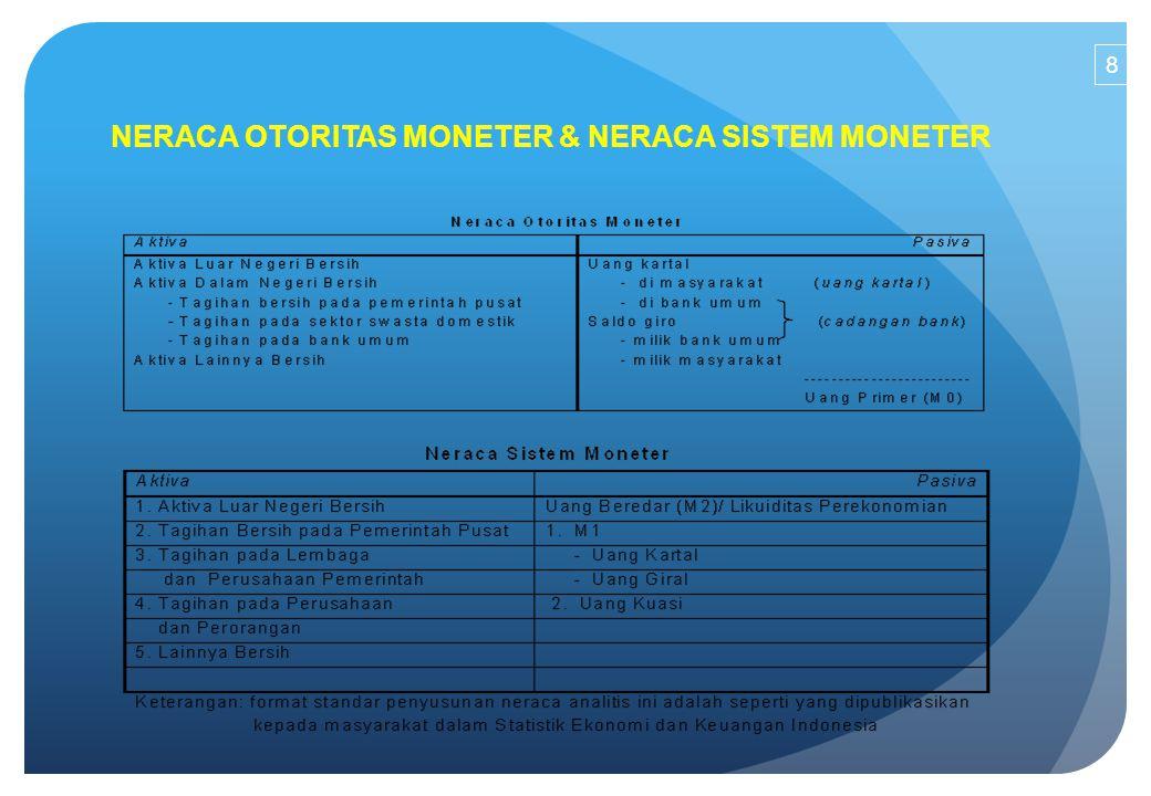 NERACA OTORITAS MONETER & NERACA SISTEM MONETER 8