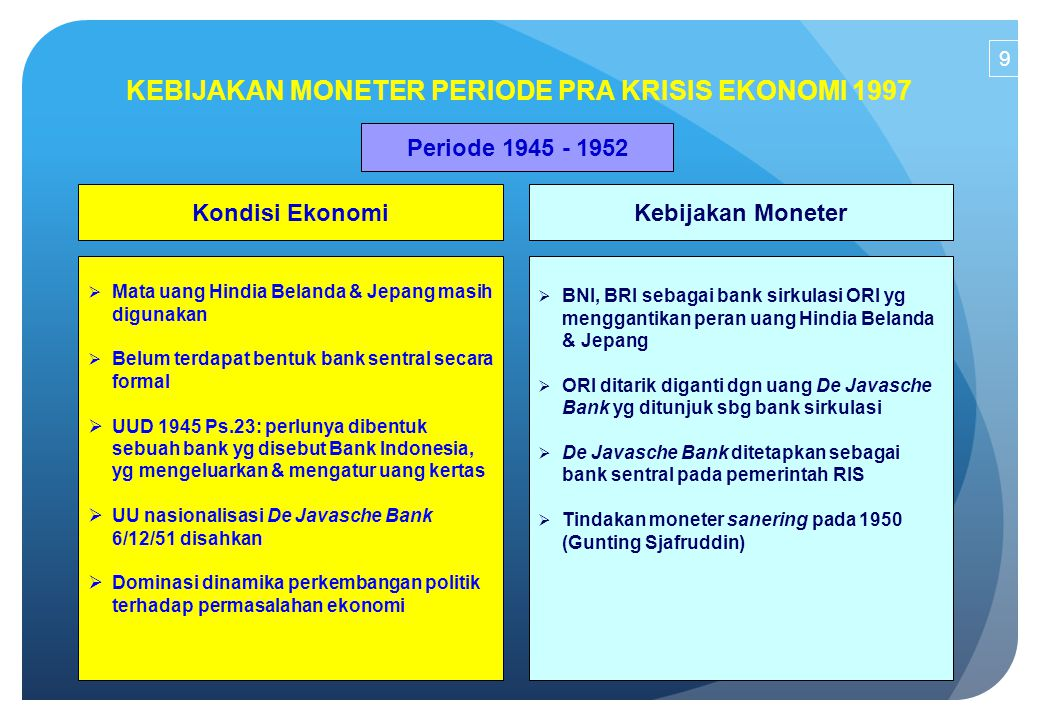 KEBIJAKAN MONETER PERIODE PRA KRISIS EKONOMI 1997 Periode 1945 - 1952 Kondisi EkonomiKebijakan Moneter  Mata uang Hindia Belanda & Jepang masih digun