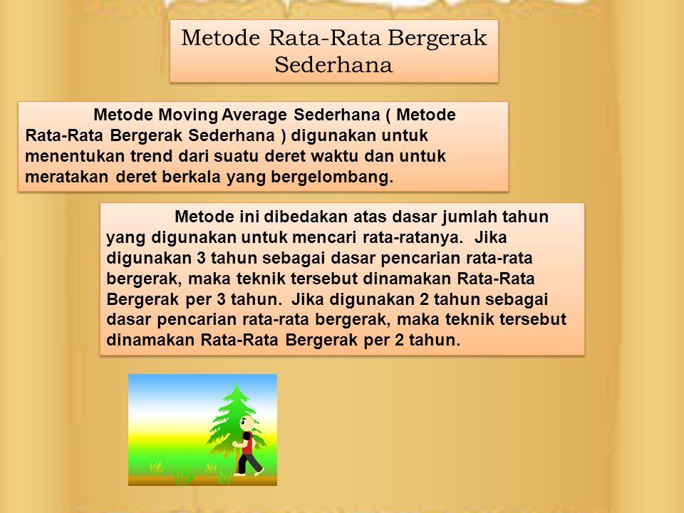 Metode Moving Average Sederhana ( Metode Rata-Rata Bergerak Sederhana ) digunakan untuk menentukan trend dari suatu deret waktu dan untuk meratakan deret berkala yang bergelombang.