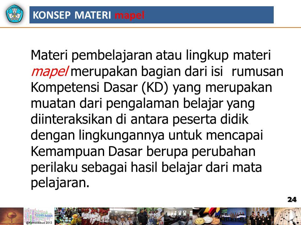24 KONSEP MATERI mapel Materi pembelajaran atau lingkup materi mapel merupakan bagian dari isi rumusan Kompetensi Dasar (KD) yang merupakan muatan dar