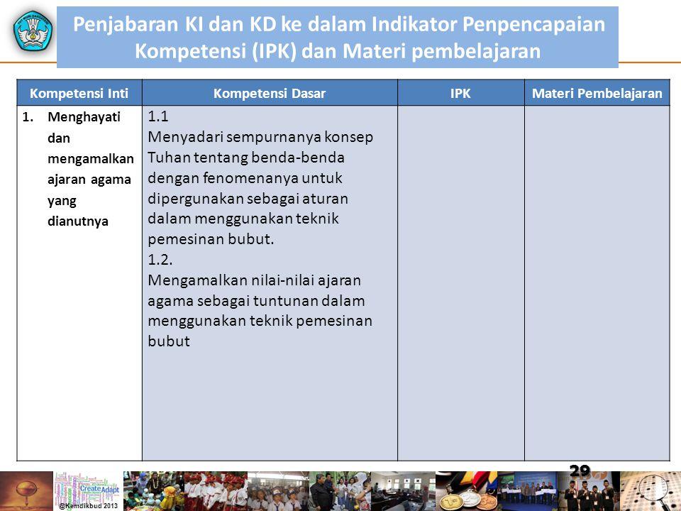 Penjabaran KI dan KD ke dalam Indikator Penpencapaian Kompetensi (IPK) dan Materi pembelajaran Kompetensi IntiKompetensi DasarIPKMateri Pembelajaran 1