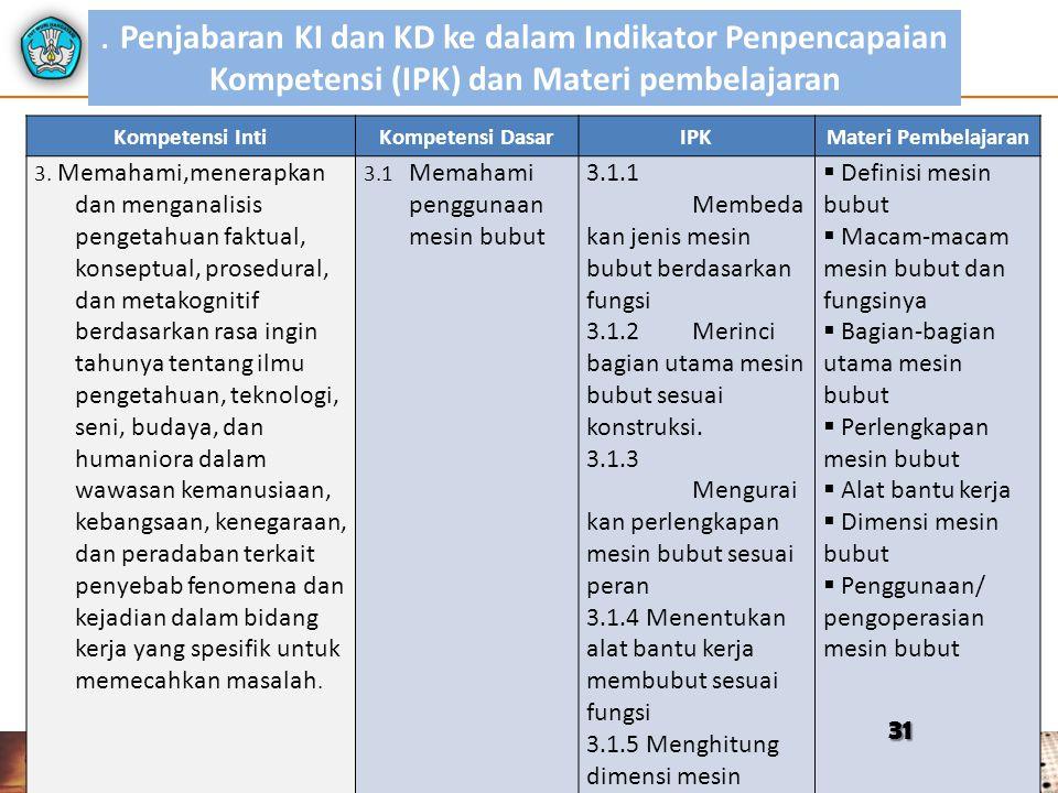 . Penjabaran KI dan KD ke dalam Indikator Penpencapaian Kompetensi (IPK) dan Materi pembelajaran Kompetensi IntiKompetensi DasarIPKMateri Pembelajaran