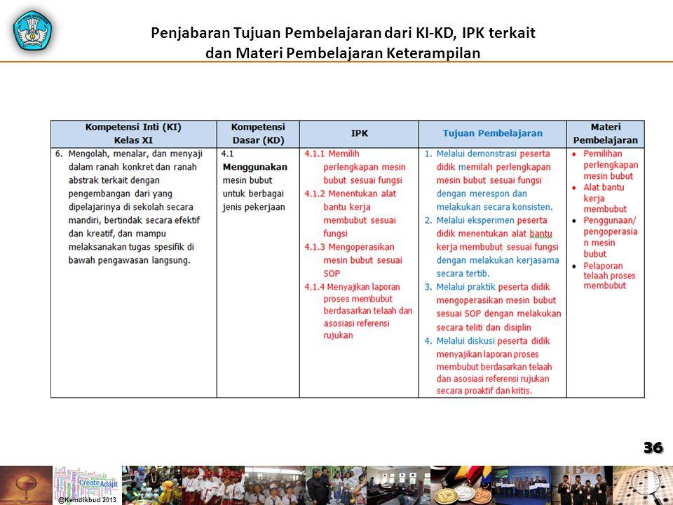 36 Penjabaran Tujuan Pembelajaran dari KI-KD, IPK terkait dan Materi Pembelajaran Keterampilan