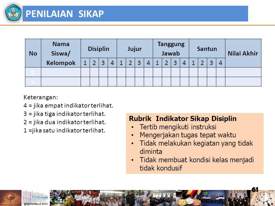 No Nama Siswa/ Kelompok DisiplinJujur Tanggung Jawab Santun Nilai Akhir 1234123412341234 1. n 61 PENILAIAN SIKAP Keterangan: 4 = jika empat indikator