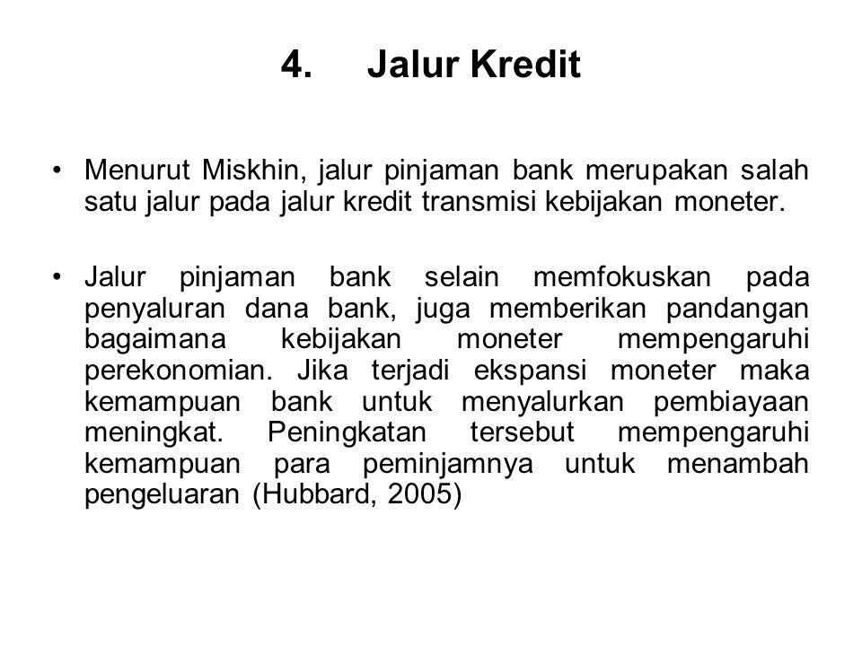 4. Jalur Kredit Menurut Miskhin, jalur pinjaman bank merupakan salah satu jalur pada jalur kredit transmisi kebijakan moneter. Jalur pinjaman bank sel
