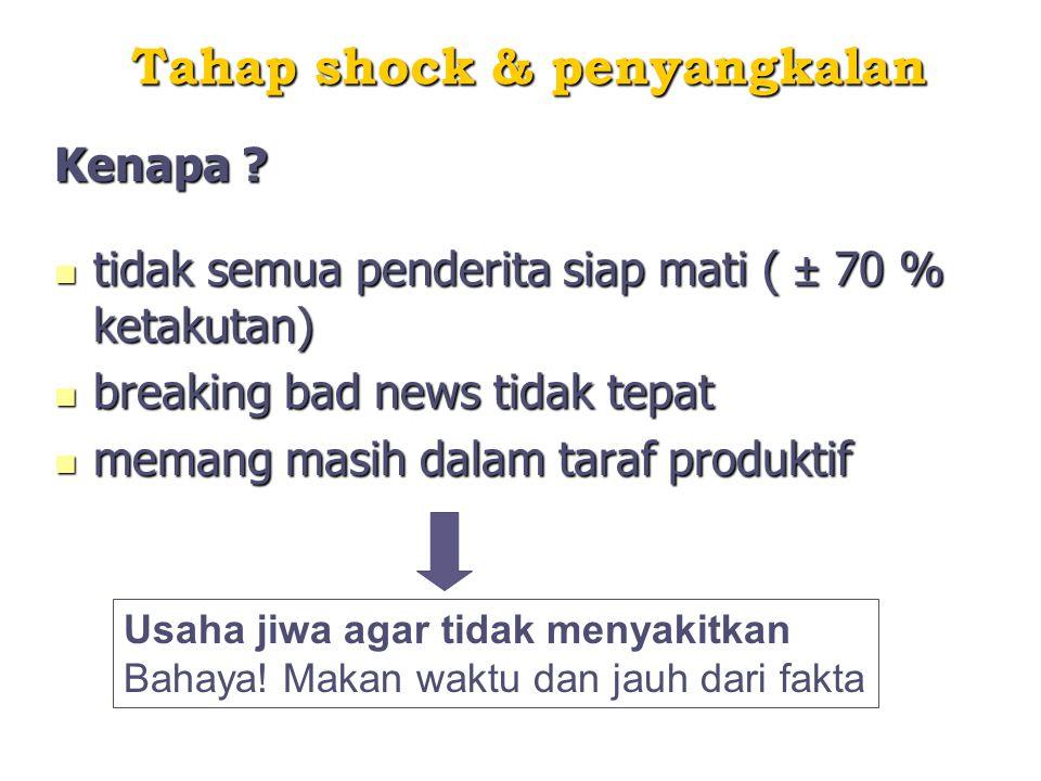 Tahap shock & penyangkalan Kenapa ? tidak semua penderita siap mati ( ± 70 % ketakutan) tidak semua penderita siap mati ( ± 70 % ketakutan) breaking b