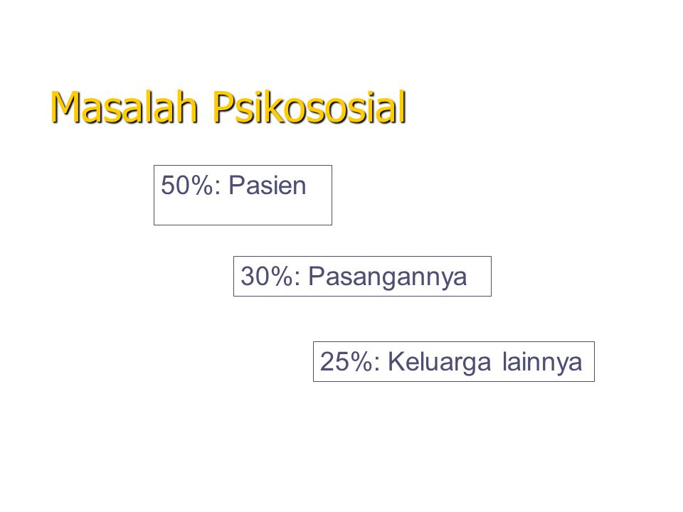 Masalah Psikososial 50%: Pasien 30%: Pasangannya 25%: Keluarga lainnya