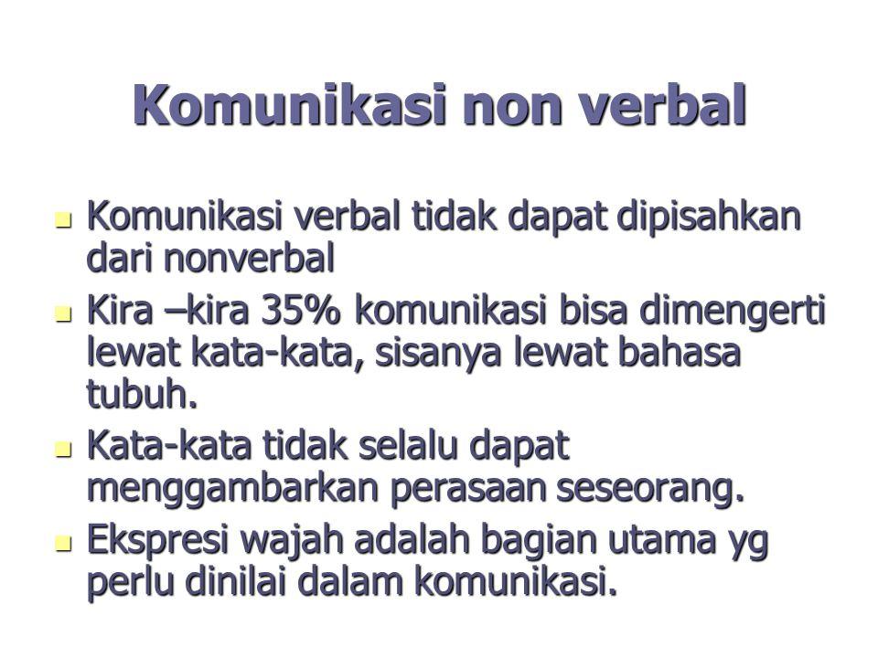 Komunikasi non verbal Komunikasi verbal tidak dapat dipisahkan dari nonverbal Komunikasi verbal tidak dapat dipisahkan dari nonverbal Kira –kira 35% k