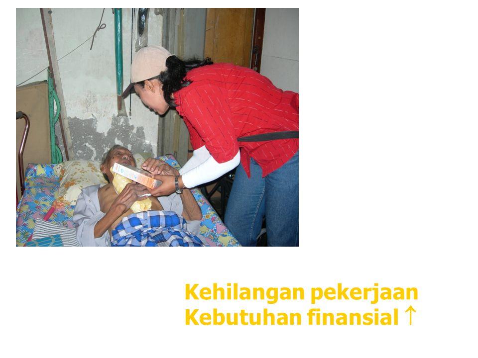 Kehilangan pekerjaan Kebutuhan finansial 