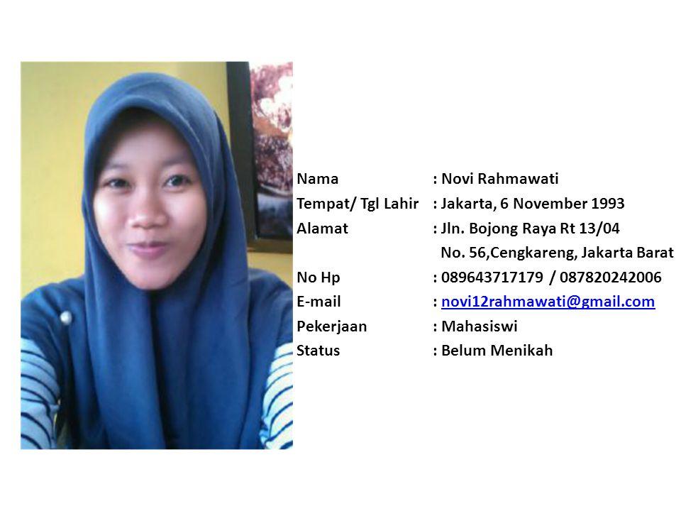 Nama: Novi Surpaniasari Tempat/ Tgl Lahir: Indramayu, 27 Januari 1996 Alamat: Jl. Elang 1 Rt 04/01 Sawah Lama, Ciputat, Tangerang, Banten No Hp: 08129