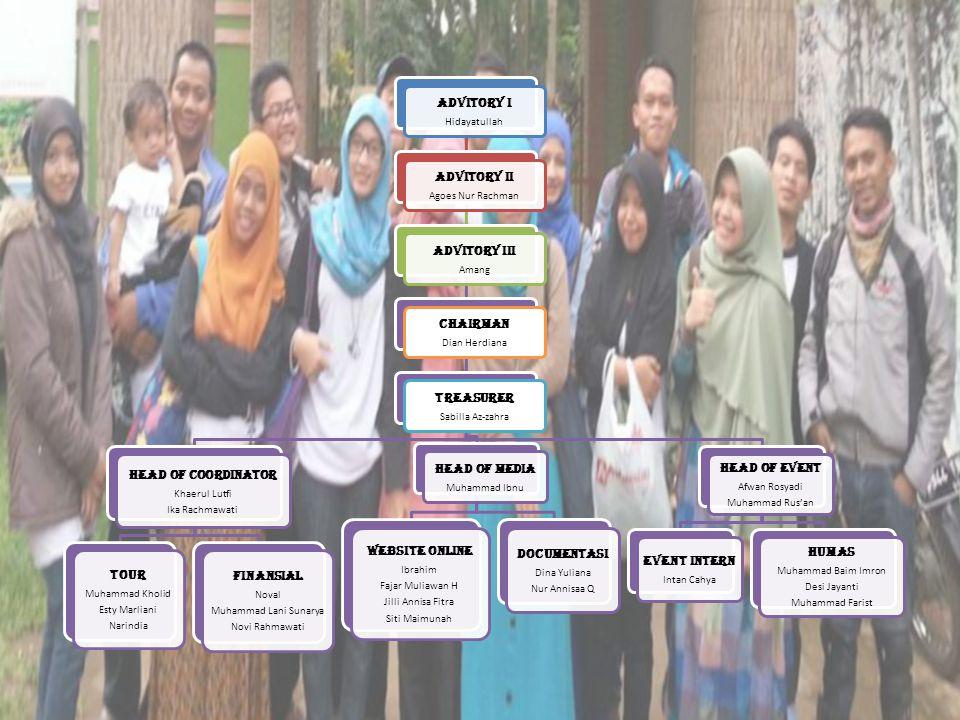 EVENT INTERN Nama: Intan Cahya Tempat/ Tgl Lahir: Jakarta, 25 September 1994 Alamat: Cipinang Besar Selatan, Galur Kulon, Jl.Pancawarga II, Rt 13/ Rw 2, No 19, Jakarta timur.