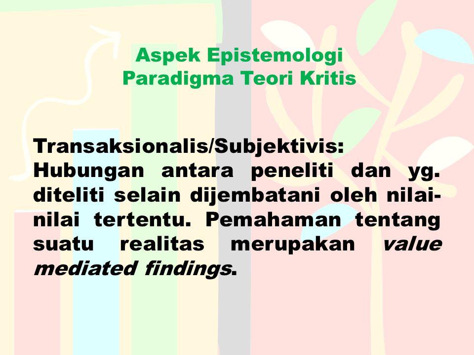 Aspek Epistemologi Paradigma Teori Kritis Transaksionalis/Subjektivis: Hubungan antara peneliti dan yg.