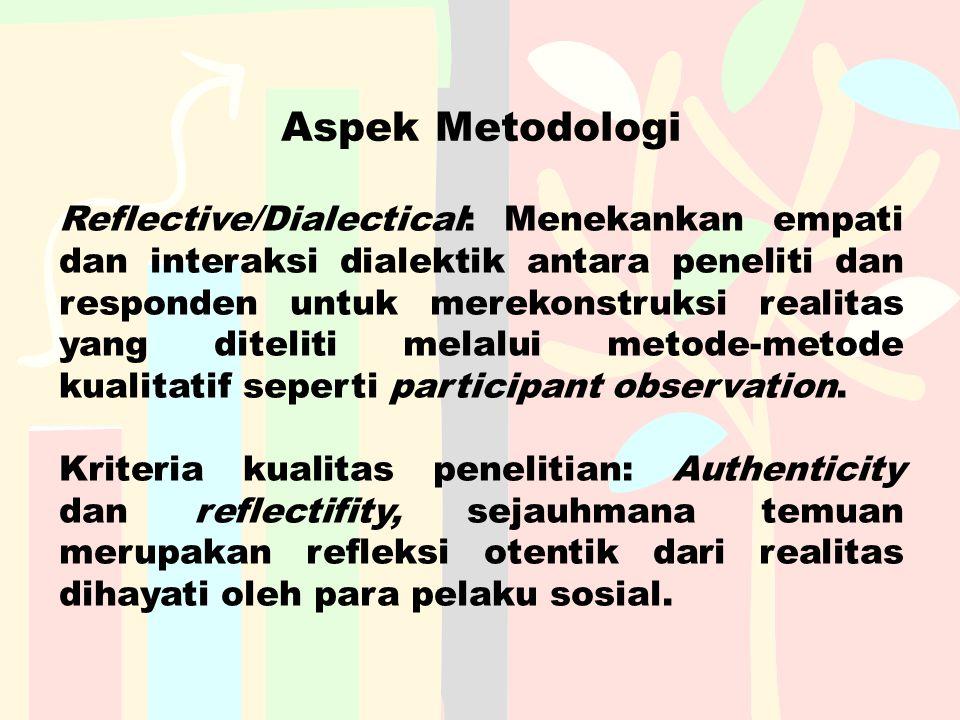 Aspek Metodologi Reflective/Dialectical: Menekankan empati dan interaksi dialektik antara peneliti dan responden untuk merekonstruksi realitas yang di
