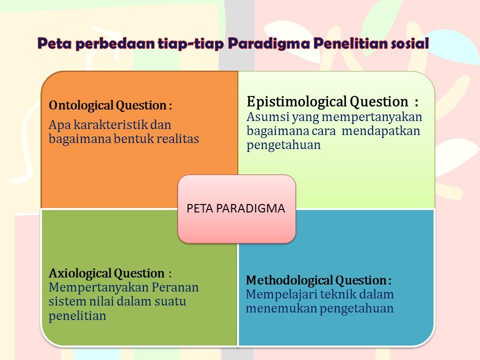 Ontological Question : Apa karakteristik dan bagaimana bentuk realitas Epistimological Question : Asumsi yang mempertanyakan bagaimana cara mendapatka