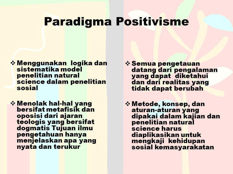 Paradigma Positivisme  Menggunakan logika dan sistematika model penelitian natural science dalam penelitian sosial  Menolak hal-hal yang bersifat me