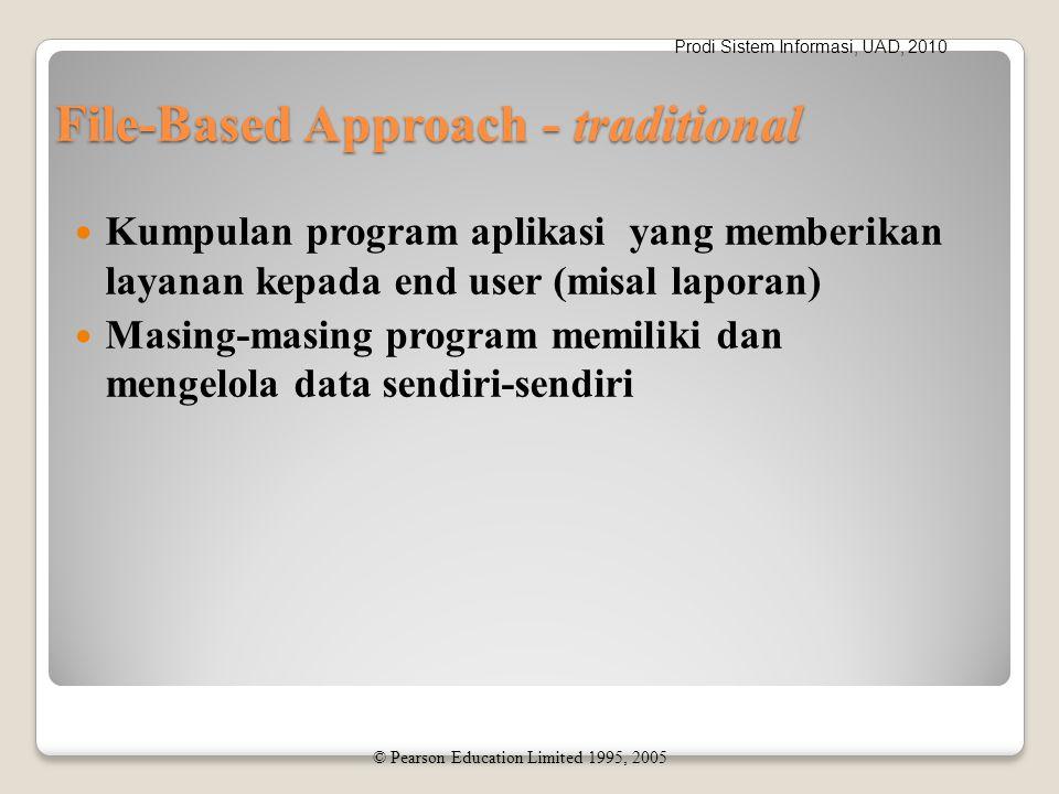 Prodi Sistem Informasi, UAD, 2010 File-Based Processing © Pearson Education Limited 1995, 2005
