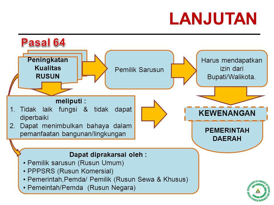 Pengubahan Fungsi & Pemanfaatan Rusun Persyaratan meliputi : Pelaku Pembangunan Harus mendapatkan izin dari Bupati/Walikota. Rencana Fungsi & Pemanfaa