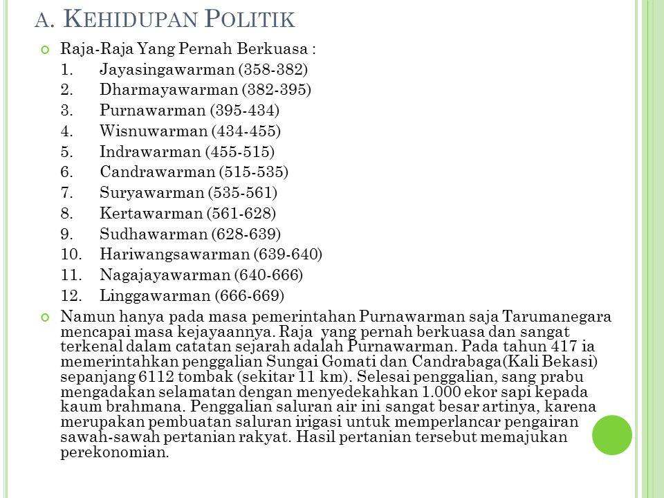 A. K EHIDUPAN P OLITIK Raja-Raja Yang Pernah Berkuasa : 1. Jayasingawarman (358-382) 2. Dharmayawarman (382-395) 3. Purnawarman (395-434) 4. Wisnuwarm