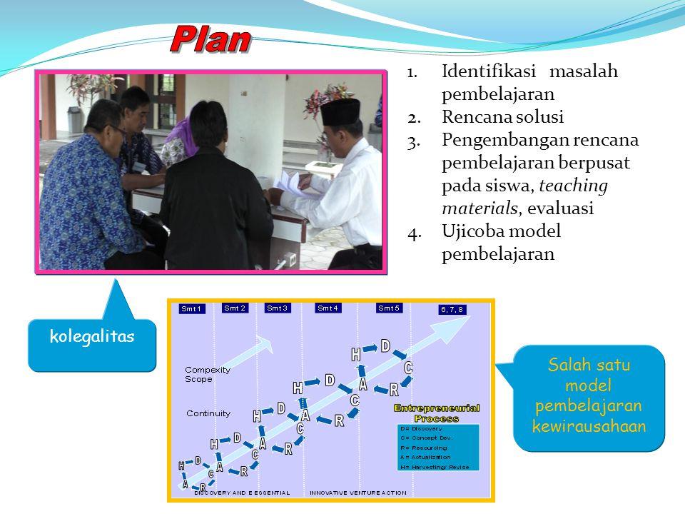 1.Identifikasi masalah pembelajaran 2.Rencana solusi 3.Pengembangan rencana pembelajaran berpusat pada siswa, teaching materials, evaluasi 4.Ujicoba m