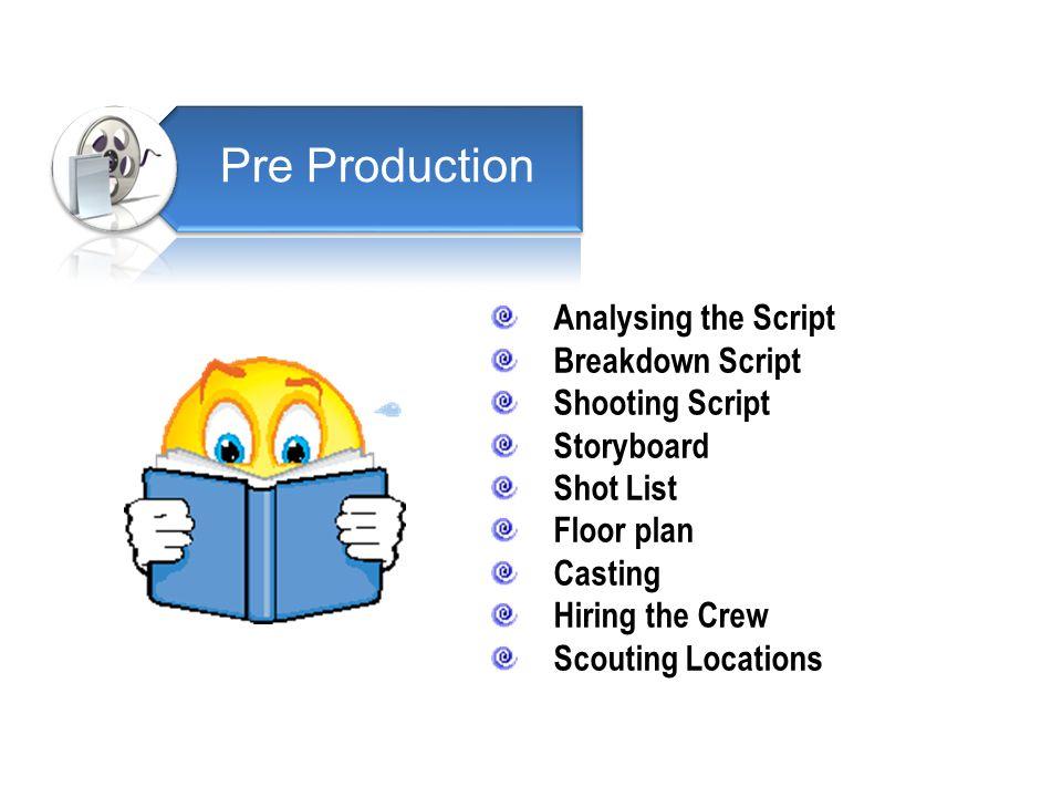 Analysing the Script Breakdown Script Shooting Script Storyboard Shot List Floor plan Casting Hiring the Crew Scouting Locations