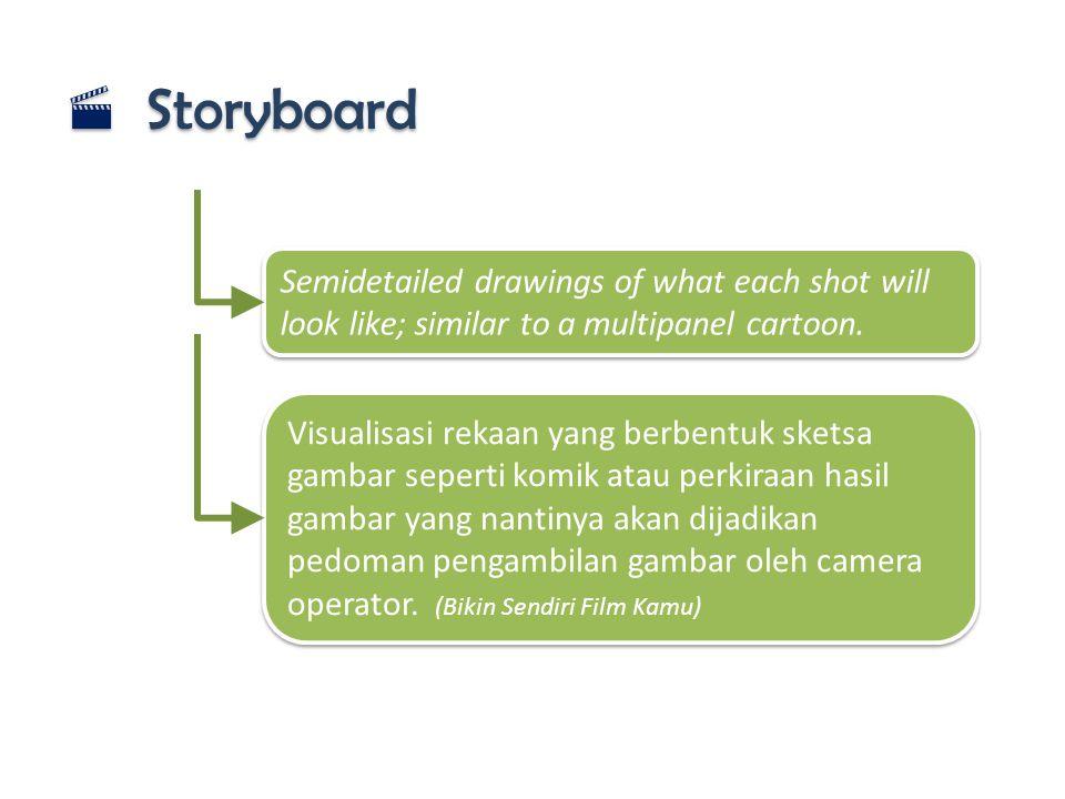  Storyboard Semidetailed drawings of what each shot will look like; similar to a multipanel cartoon. Visualisasi rekaan yang berbentuk sketsa gambar