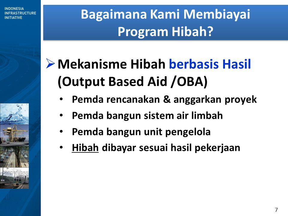 7 Bagaimana Kami Membiayai Program Hibah? Bagaimana Kami Membiayai Program Hibah?  Mekanisme Hibah berbasis Hasil (Output Based Aid /OBA) Pemda renca
