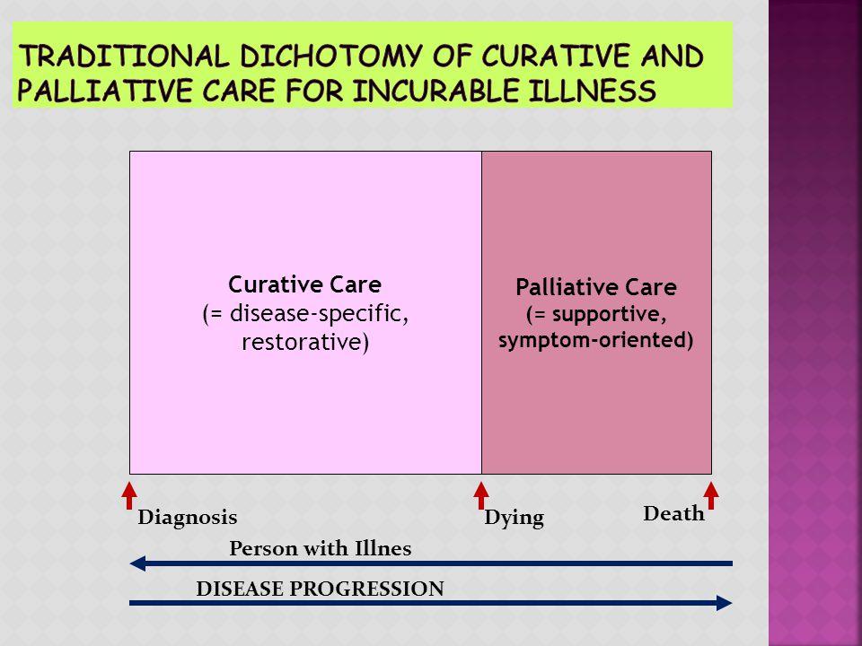 PENDAHULUAN Prevalensi kanker 0,1% dari jumlah penduduk/ tahun > 50% datang dalam stadium lanjut  Kesembuhan rendah  Penderitaan aspek bio-psiko-sosio-spiritual  Menjalani akhir kehidupan PERLUPERAWATAN PALIATIF DI RUMAH ( HOME CARE )