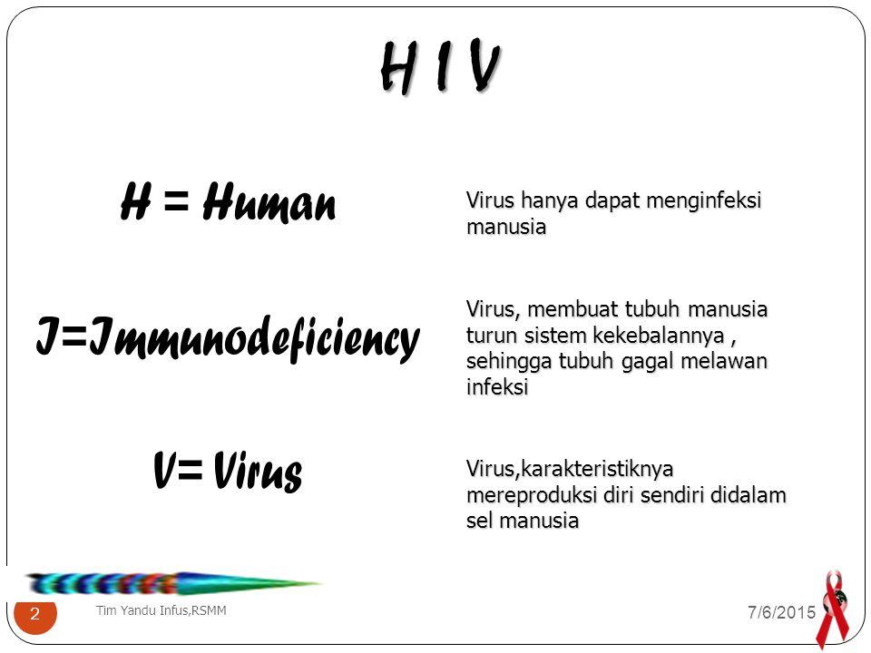 Tim Yandu Infus,RSMM INFORMASI DASAR HIV - AIDS 7/6/2015 1