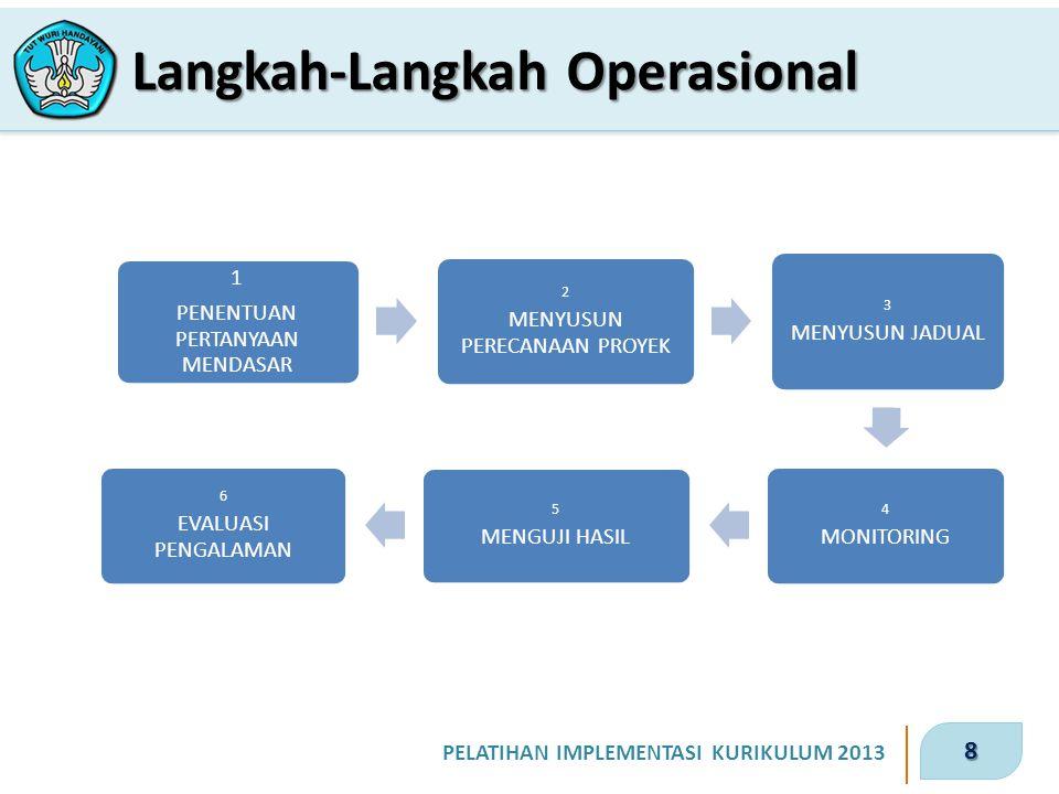 8 PELATIHAN IMPLEMENTASI KURIKULUM 2013 Langkah-Langkah Operasional 1 PENENTUAN PERTANYAAN MENDASAR 2 MENYUSUN PERECANAAN PROYEK 3 MENYUSUN JADUAL 4 MONITORING 5 MENGUJI HASIL 6 EVALUASI PENGALAMAN