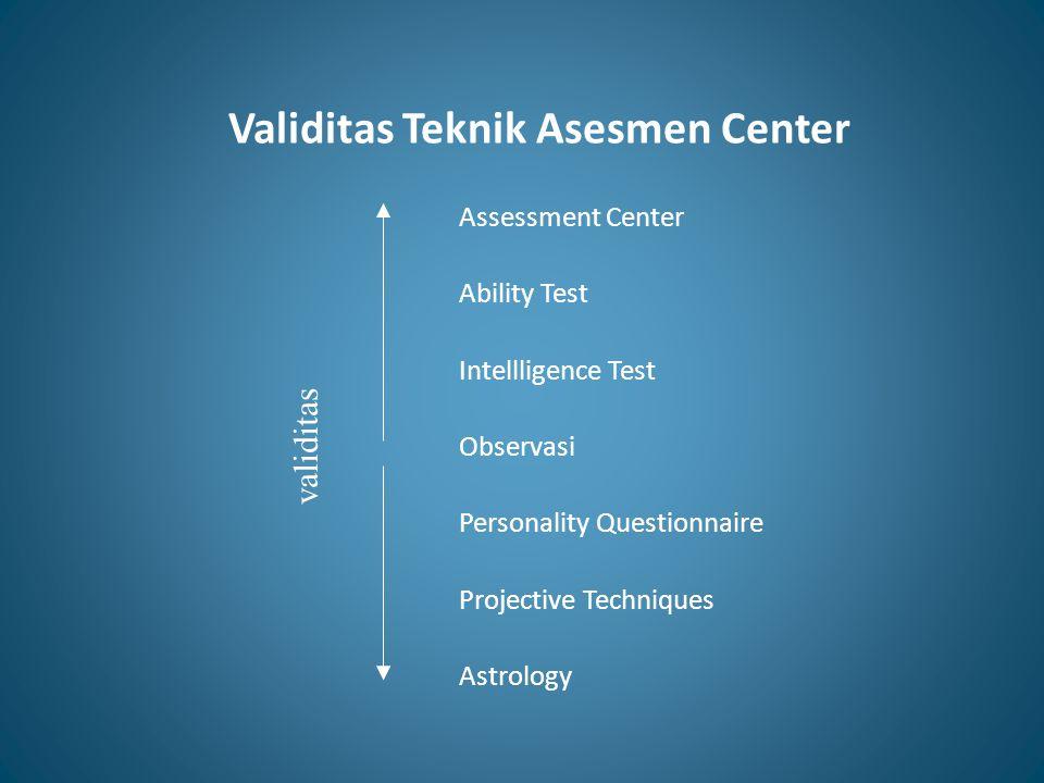 Mengapa Menggunakan Metode Assessment Center (2) b Daya prediksi cukup tinggi b Peserta mampu belajar mengenai diri (dari feedback dan proses) b Terka