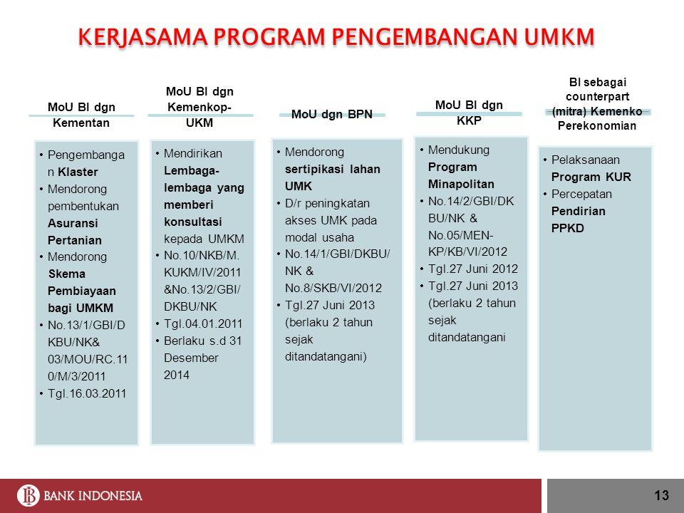 13 KERJASAMA PROGRAM PENGEMBANGAN UMKM MoU BI dgn Kementan Pengembanga n Klaster Mendorong pembentukan Asuransi Pertanian Mendorong Skema Pembiayaan b