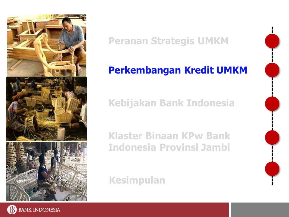 Peranan Strategis UMKM Perkembangan Kredit UMKM Kebijakan Bank Indonesia Klaster Binaan KPw Bank Indonesia Provinsi Jambi Kesimpulan OUTLINE