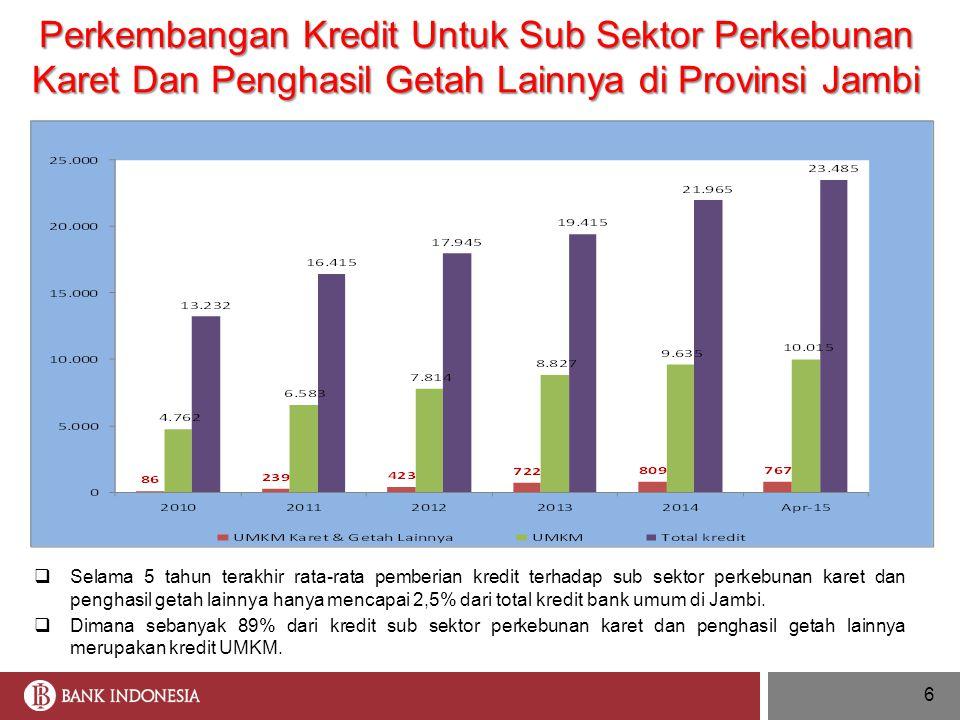 6 Perkembangan Kredit Untuk Sub Sektor Perkebunan Karet Dan Penghasil Getah Lainnya di Provinsi Jambi  Selama 5 tahun terakhir rata-rata pemberian kr