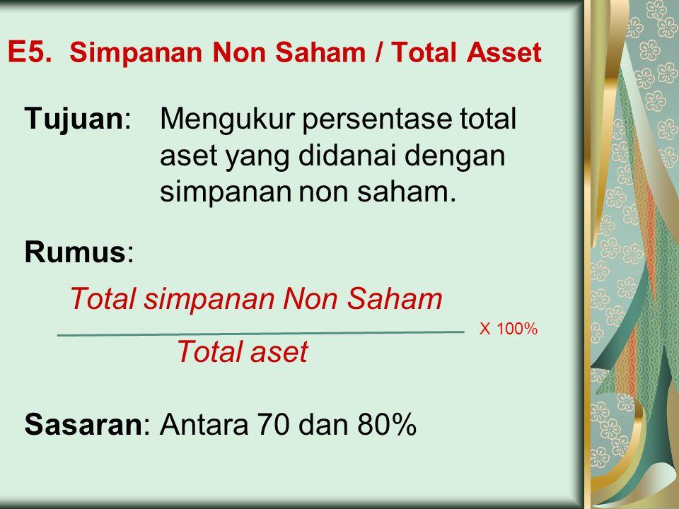 E5. Simpanan Non Saham / Total Asset Tujuan:Mengukur persentase total aset yang didanai dengan simpanan non saham. Rumus: Total simpanan Non Saham Tot