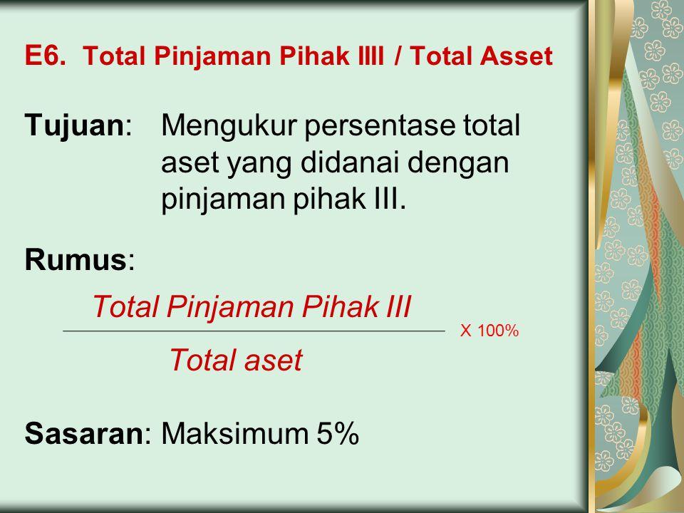 E6. Total Pinjaman Pihak IIII / Total Asset Tujuan:Mengukur persentase total aset yang didanai dengan pinjaman pihak III. Rumus: Total Pinjaman Pihak