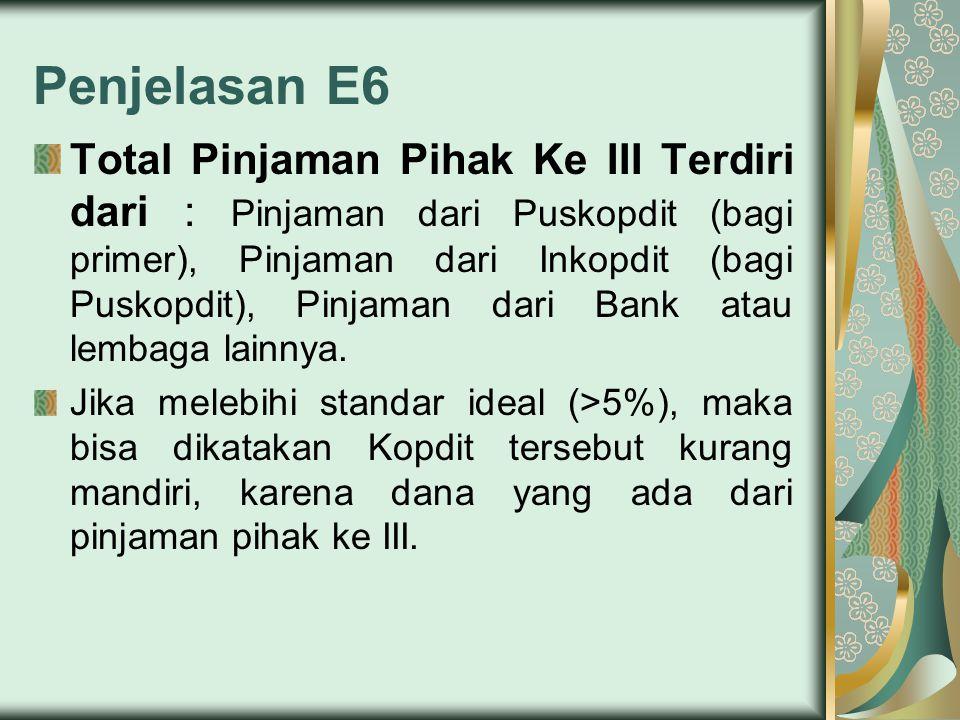 Penjelasan E6 Total Pinjaman Pihak Ke III Terdiri dari : Pinjaman dari Puskopdit (bagi primer), Pinjaman dari Inkopdit (bagi Puskopdit), Pinjaman dari