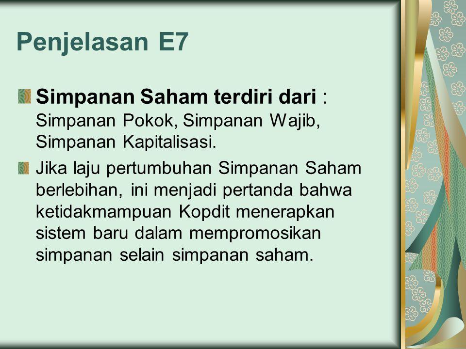 Penjelasan E7 Simpanan Saham terdiri dari : Simpanan Pokok, Simpanan Wajib, Simpanan Kapitalisasi. Jika laju pertumbuhan Simpanan Saham berlebihan, in