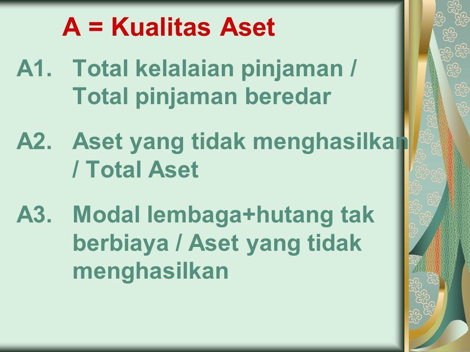 A = Kualitas Aset A1.Total kelalaian pinjaman / Total pinjaman beredar A2.Aset yang tidak menghasilkan / Total Aset A3.Modal lembaga+hutang tak berbia