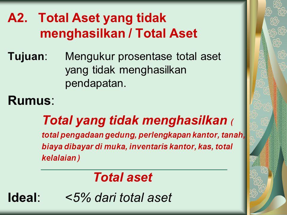 A2. Total Aset yang tidak menghasilkan / Total Aset Tujuan: Mengukur prosentase total aset yang tidak menghasilkan pendapatan. Rumus: Total yang tidak