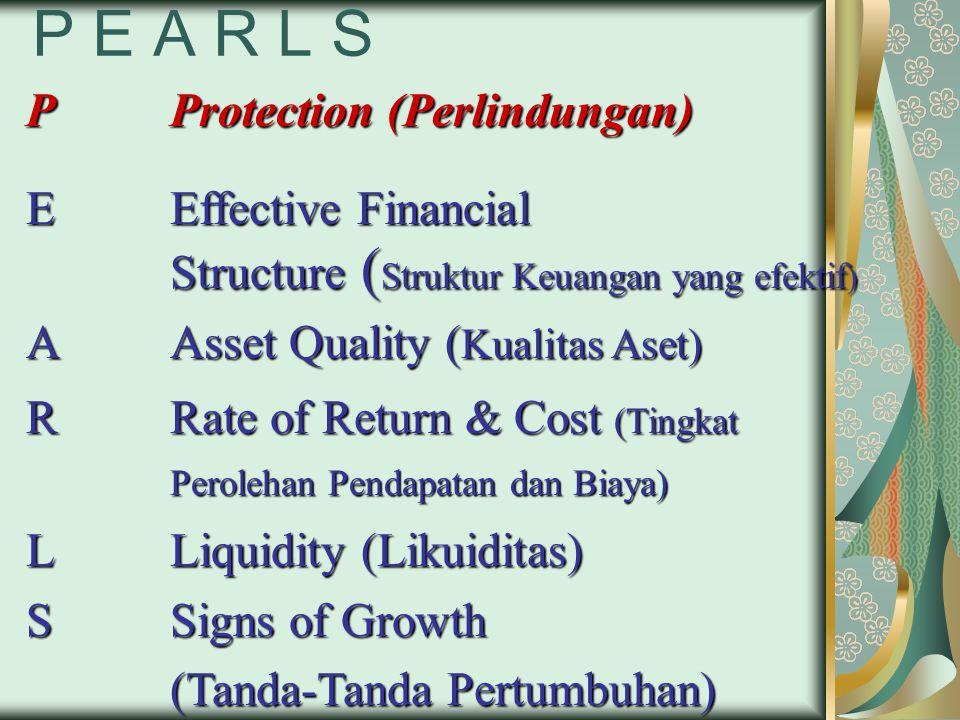 P Protection (Perlindungan) EEffective Financial Structure ( Struktur Keuangan yang efektif ) AAsset Quality ( Kualitas Aset) RRate of Return & Cost (