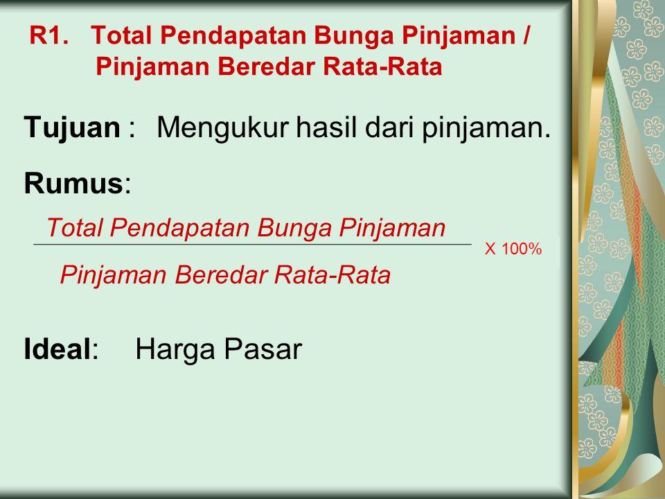 R1. Total Pendapatan Bunga Pinjaman / Pinjaman Beredar Rata-Rata Tujuan :Mengukur hasil dari pinjaman. Rumus: Total Pendapatan Bunga Pinjaman Pinjaman