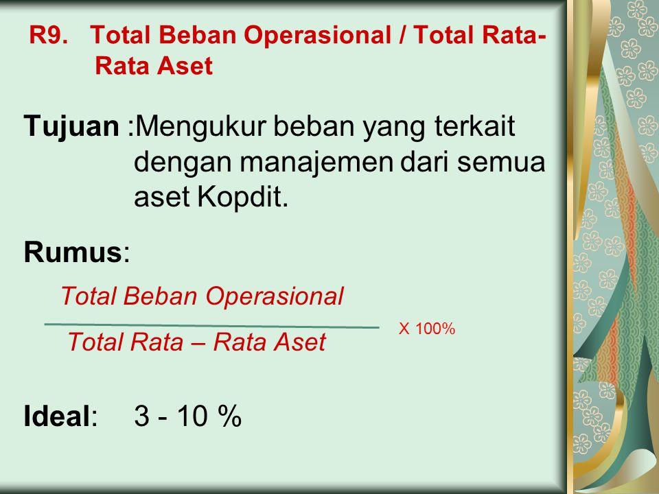 R9. Total Beban Operasional / Total Rata- Rata Aset Tujuan :Mengukur beban yang terkait dengan manajemen dari semua aset Kopdit. Rumus: Total Beban Op