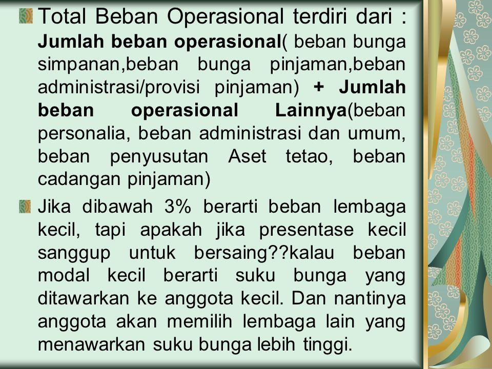 Total Beban Operasional terdiri dari : Jumlah beban operasional( beban bunga simpanan,beban bunga pinjaman,beban administrasi/provisi pinjaman) + Juml