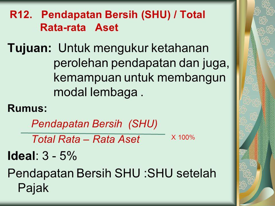 R12. Pendapatan Bersih (SHU) / Total Rata-rata Aset Tujuan: Untuk mengukur ketahanan perolehan pendapatan dan juga, kemampuan untuk membangun modal le
