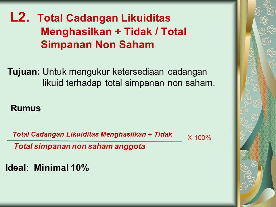 L2. Total Cadangan Likuiditas Menghasilkan + Tidak / Total Simpanan Non Saham Rumus : Total Cadangan Likuiditas Menghasilkan + Tidak Total simpanan no