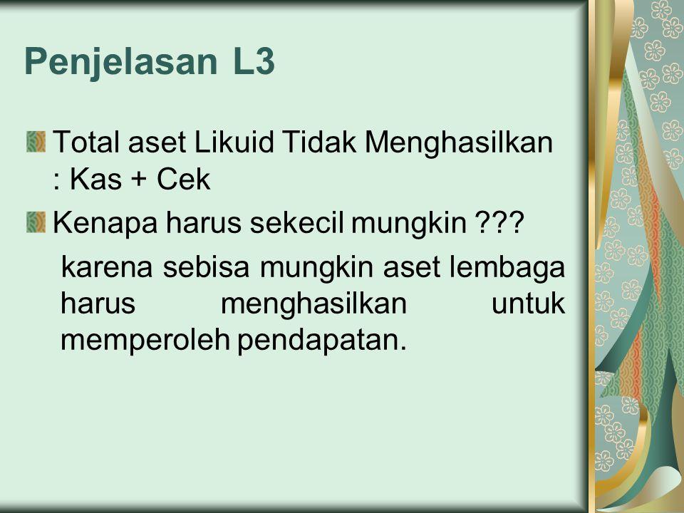 Penjelasan L3 Total aset Likuid Tidak Menghasilkan : Kas + Cek Kenapa harus sekecil mungkin ??? karena sebisa mungkin aset lembaga harus menghasilkan