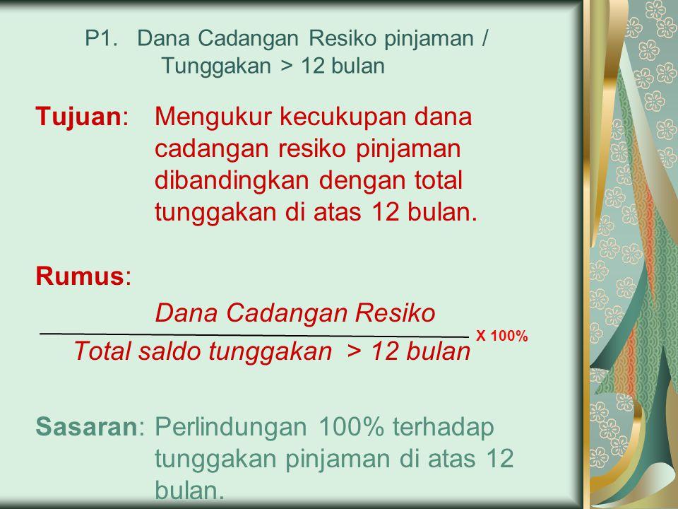 Penjelasan E6 Total Pinjaman Pihak Ke III Terdiri dari : Pinjaman dari Puskopdit (bagi primer), Pinjaman dari Inkopdit (bagi Puskopdit), Pinjaman dari Bank atau lembaga lainnya.
