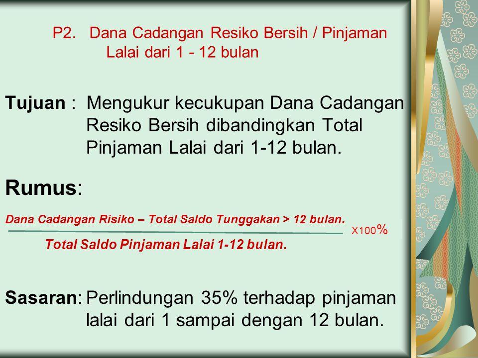 P2. Dana Cadangan Resiko Bersih / Pinjaman Lalai dari 1 - 12 bulan Tujuan : Mengukur kecukupan Dana Cadangan Resiko Bersih dibandingkan Total Pinjaman