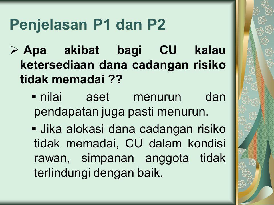 Penjelasan P1 dan P2  Apa akibat bagi CU kalau ketersediaan dana cadangan risiko tidak memadai ??  nilai aset menurun dan pendapatan juga pasti menu
