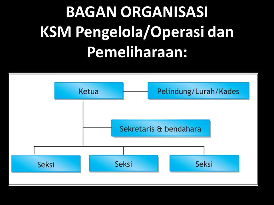 BAGAN ORGANISASI KSM Pengelola/Operasi dan Pemeliharaan:
